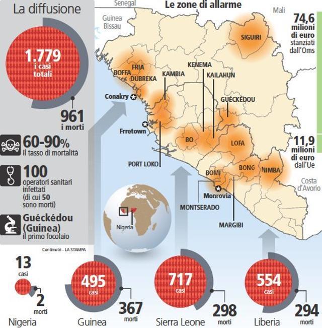 Ebola-zona diffusione-da @LaStampa.it
