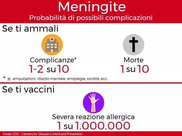 Meningite-rischi