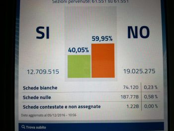 Italia-risultato-Referendum