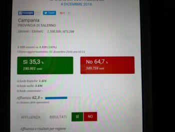Provincia di Salerno-risultato-Referendum
