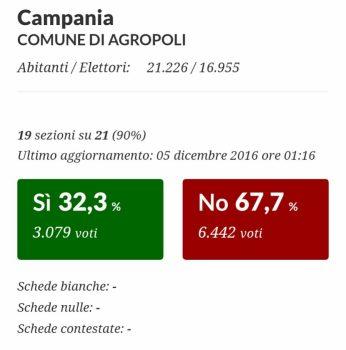 Agropoli-risultati-Referendum