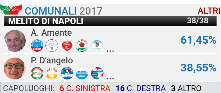 Melito-Amministrative 2017