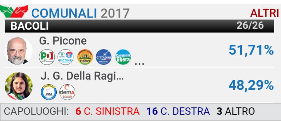 Bacoli-Amministrative 2017
