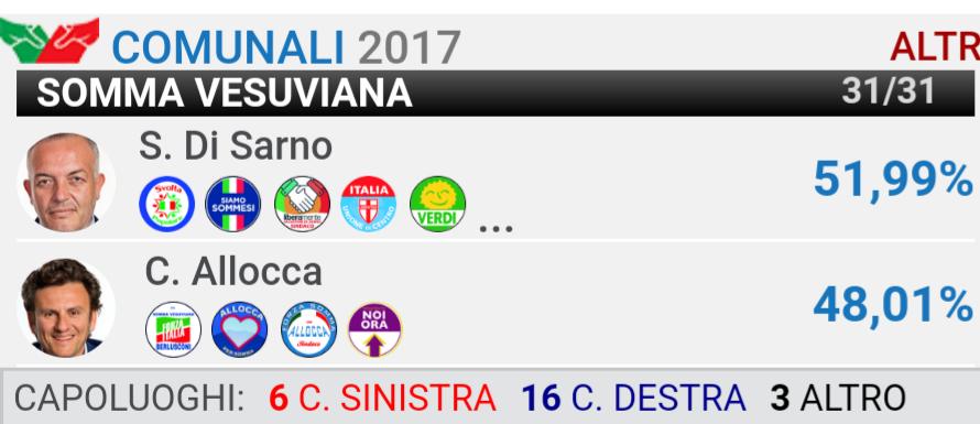 Somma Vesuviana-Amministrative 2017