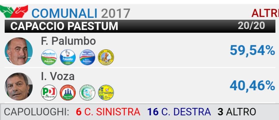 Capaccio-Paestum-Amministrative 2017