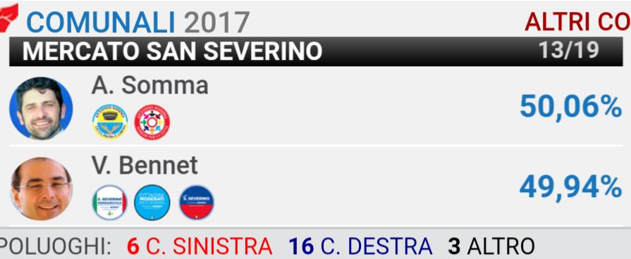 Mercato San Severino-Amministrative 2017