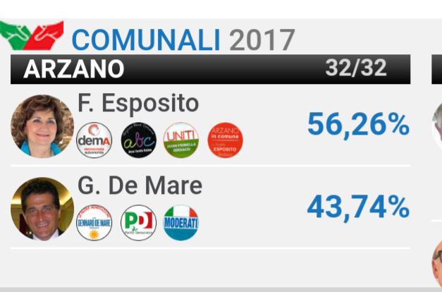 Arzano-Amministrative 2017