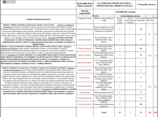 Comunicazione in sanità - Università di Bari