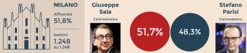 Milano-elezioni-2016