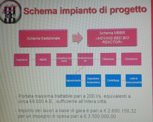 Schema impianto progetto