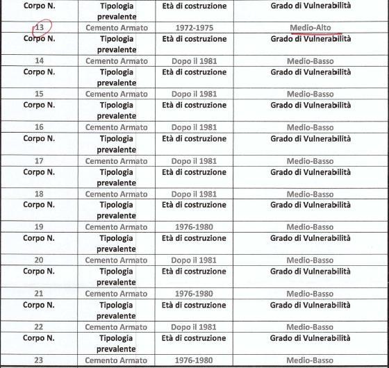 Verifica-sismica-Ospedale-di-Eboli-2
