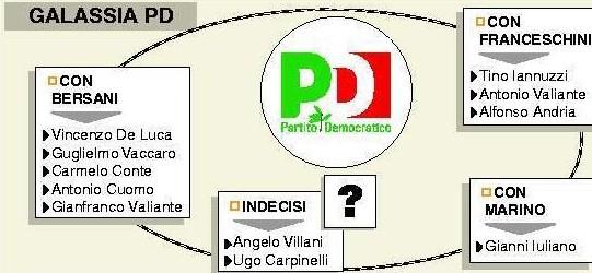 Mappa schieramento Congresso PD in Provincia di Salerno