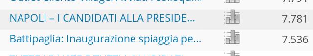 articoli più letti su Sezione Napoli e pagina Battipaglia