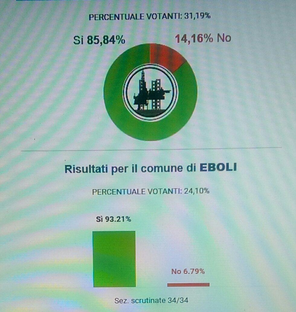 referendum-trivelle-dati-Eboli